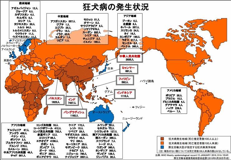 厚生労働省「狂犬病 我が国における発生状況」