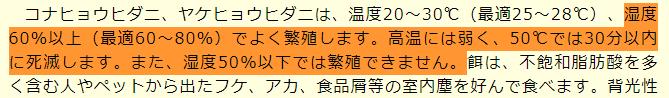愛知県衛生研究所「居住環境のダニとダニアレルゲン」