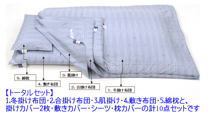 『☆アレルギークリア☆』(特殊防ダニ布団)トータルセットシングルサイズ(税込149,541円)