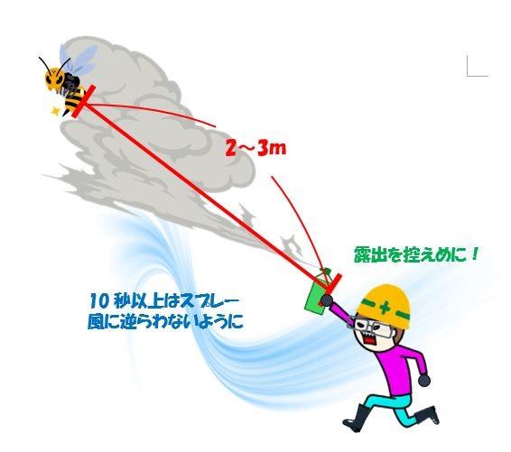 飛び回る『単体の蜂』をスプレー駆除する方法