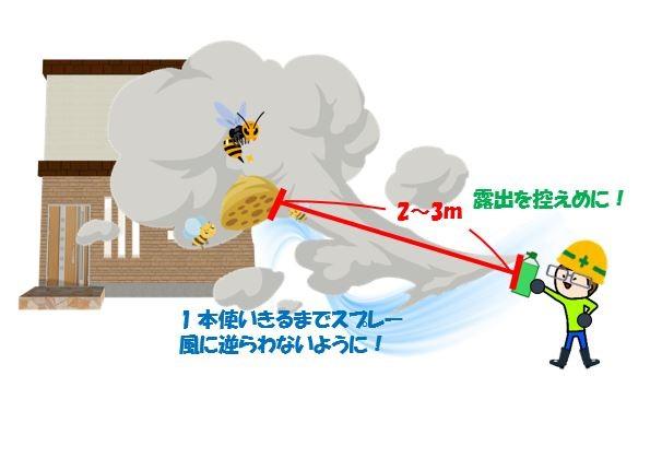 蜂の『巣』を撤去する際のスプレー駆除方法