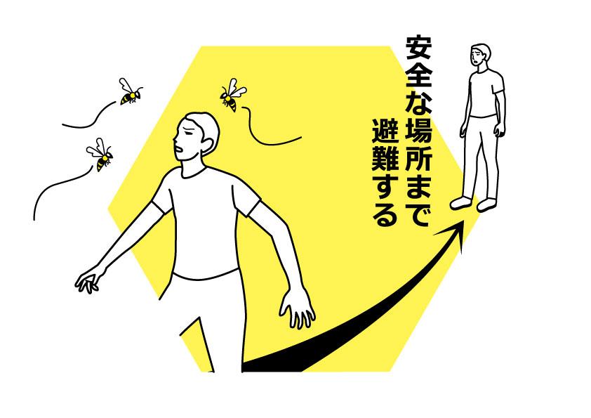 ステップ1 安全な場所まで避難する
