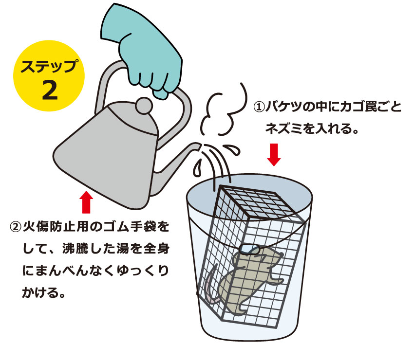 バケツの中で熱湯をかける