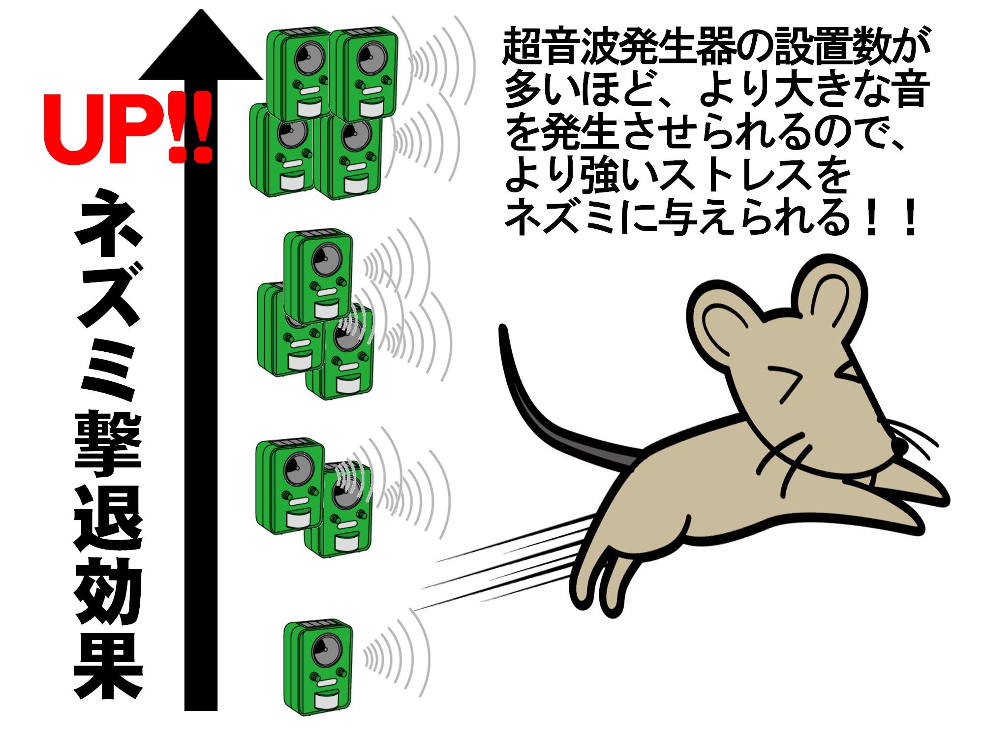 超音波発生器の設置数
