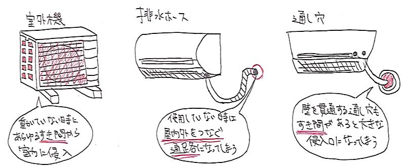 エアコン関係