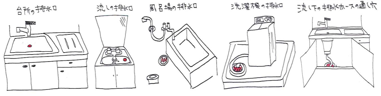 排水口と流し下の排水ホースの通し穴