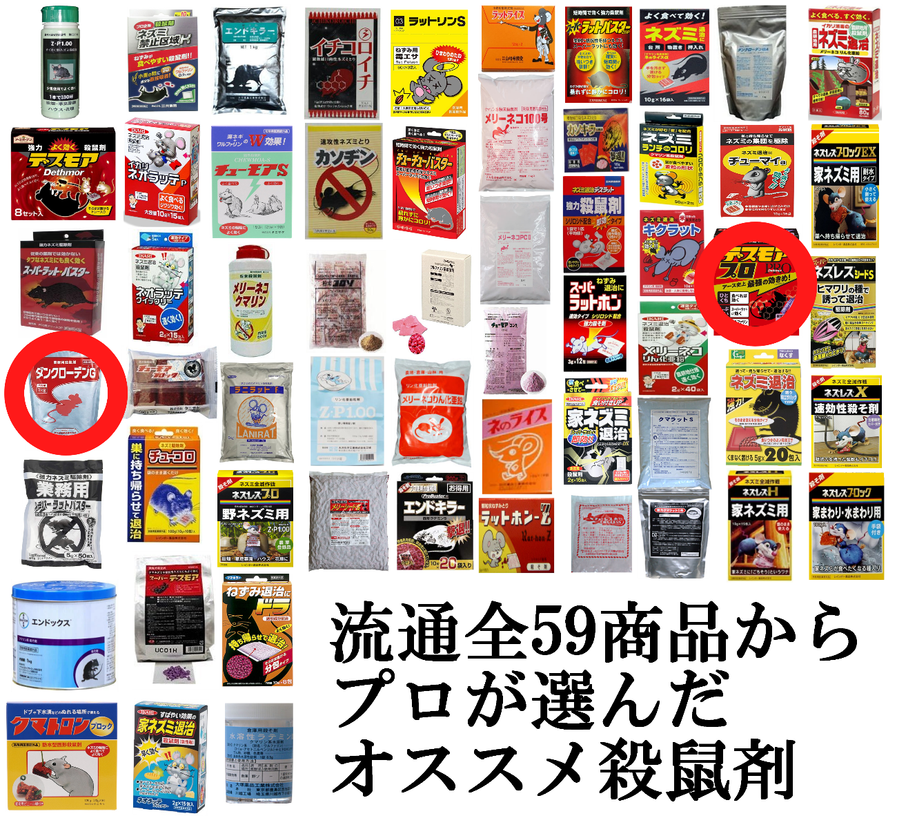 殺鼠剤59種類